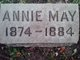 Annie May Phillips
