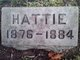 Hattie Faichney Phillips