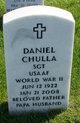 Profile photo:  Daniel Chulla