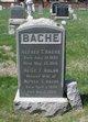 Profile photo:  Alfred T Bache