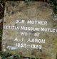 Profile photo:  Letitia Missouri <I>Motley</I> Aaron