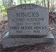 Profile photo:  Alfred Winslow Hincks