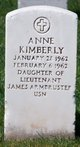 Profile photo:  Anne Kimberly Armbruster