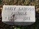 Profile photo:  Daisy Lawson Pringle