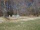 William H. Reid Family Cemetery
