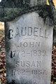 Rev John Caudell
