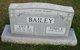 Amy B. Bailey