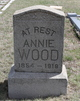 Profile photo:  Annie Wood