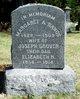 Margaret A <I>Bangs</I> Grover