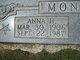Anne Hazel <I>Clark</I> Monson
