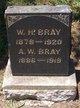 Profile photo:  A W Bray