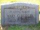 Mary C. <I>Wilkes</I> Beidler