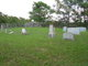 Thomas-McNew-Haun Cemetery