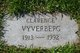 Profile photo:  Clarence Vyverberg