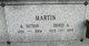 "Profile photo:  A Ditson ""A D"" Martin"