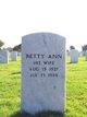 Profile photo:  Betty Ann <I>Plummer</I> Parks