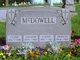 Francis McDowell