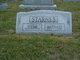 "Margaret ""Maggie"" <I>Clark</I> Starnes"