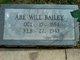 Profile photo:  Abe Will Bailey