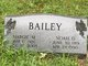 Margie M Bailey