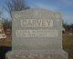 Laura M. <I>Clendenning</I> Carvey
