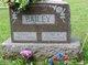 Carl William Bailey