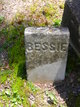 Profile photo:  Bessie M Hyslip