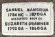 Profile photo:  Elizabeth M <I>Brawner</I> Mangrum