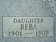 Profile photo:  Reba Coyle