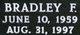Profile photo:  Bradley F. Abel