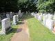 Beth Israel Orchard Street Shul Cemetery