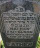 Nathan Feitelson
