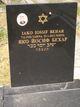 Profile photo:  Iako Iossif Behar