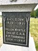 "Profile photo:  Catherine Sweetland ""Kate"" Dow"