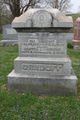Martha Ann <I>Wiley</I> Orndoff