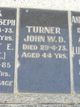 John Watt Dixon Turner