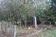 Aylor Family Cemetery