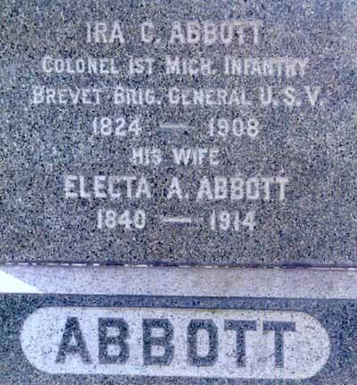 Ira Coray Abbott