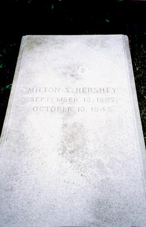 Milton Snavely Hershey