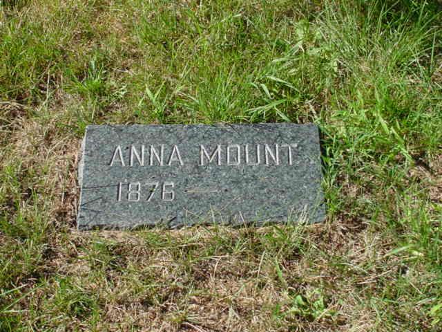 Anna Mount