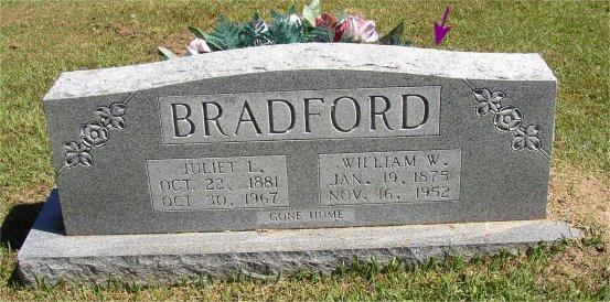 William Willis Bradford
