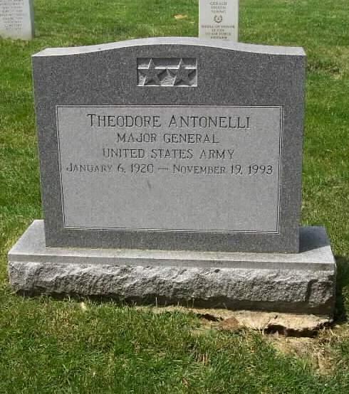 Theodore Antonelli