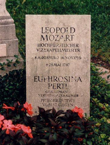 Leopold Mozart (1719-1787) - Find A Grave Memorial