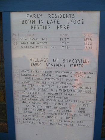 Stacyville Cemetery