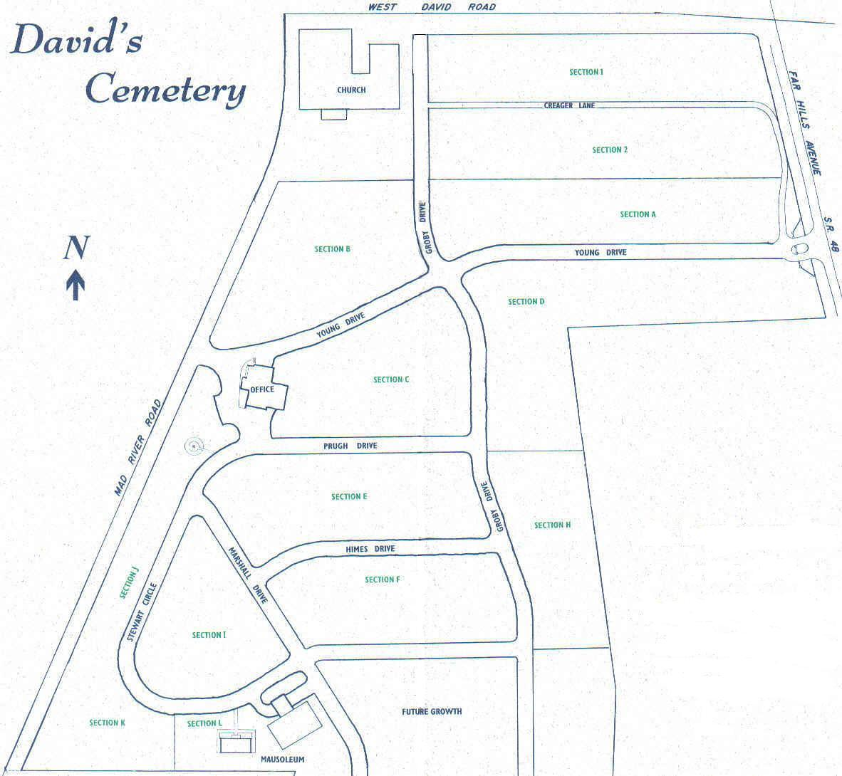 Davids Cemetery