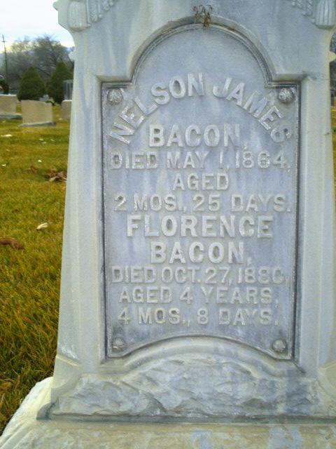 Florence Bacon