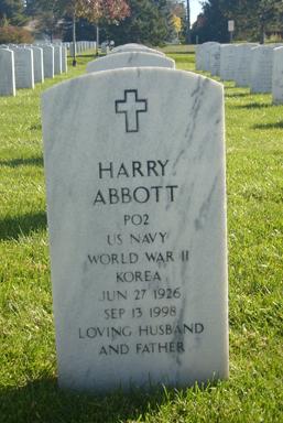 Harry Abbott