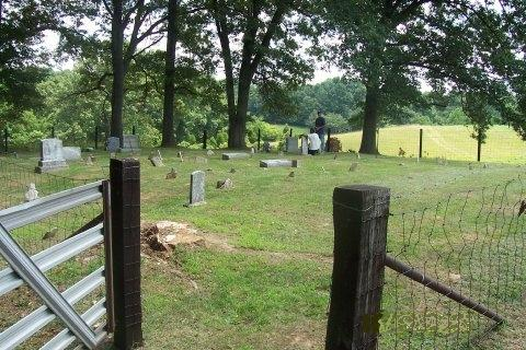 Ground Family Cemetery