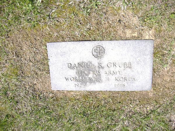 Daniel R. Grubb
