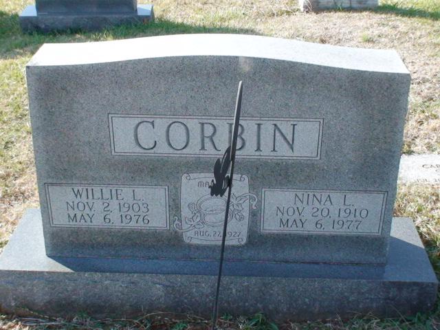 Nina L Corbin
